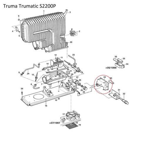 Truma Piezozünder Für S 3002 P : truma trumatic z ndautomat komplett ~ Jslefanu.com Haus und Dekorationen