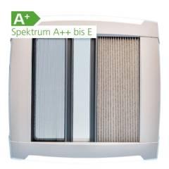 MPK Innenrahmen Nachrüst-Kit 40 x 40 cm Doppelplissee mit LED
