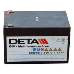 Batterie BTG